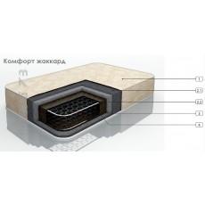 Матрац Комфорт пружинный 900х1900/1800 мм.